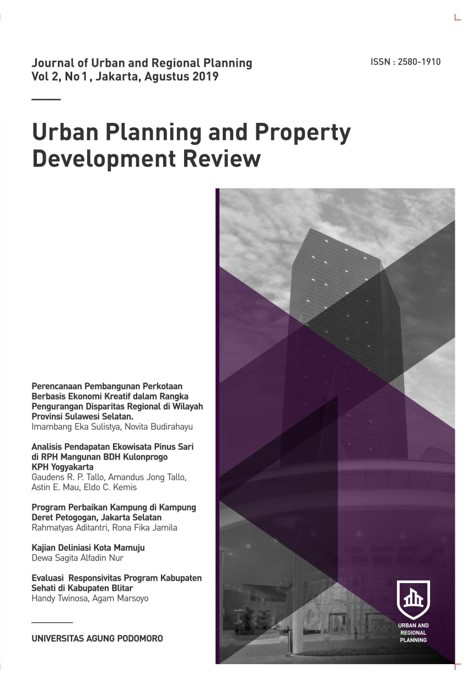 URBAN PLANNING AND PROPERTY DEVELOPMENT REVIEW